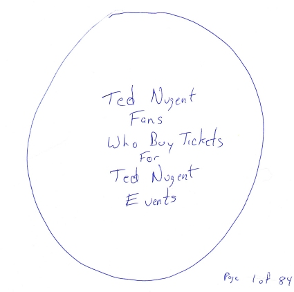 A Venn diagram of Ted Nugent's fans and Ted Nugent's critics, part 1